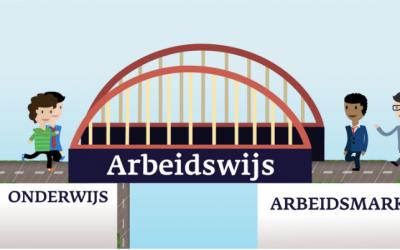 Onderwijs en Arbeidsmarkt 'Gelderland Arbeidswijs'