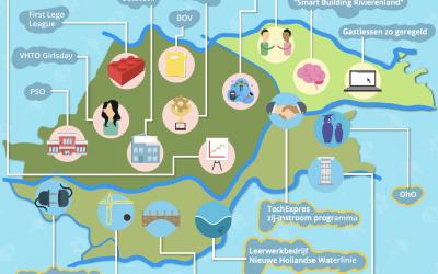 Infographic Techniekprojecten en initiatieven Rivierenland